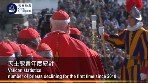 天主教會年度統計